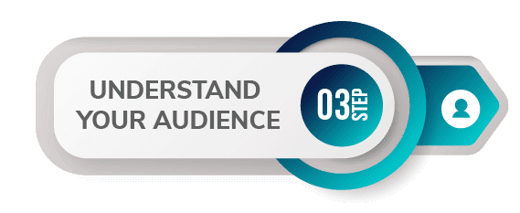 3 step create understand your audience